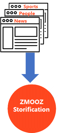 Arrow Down to Zmooz